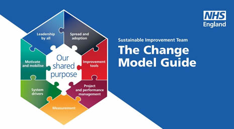 the change model